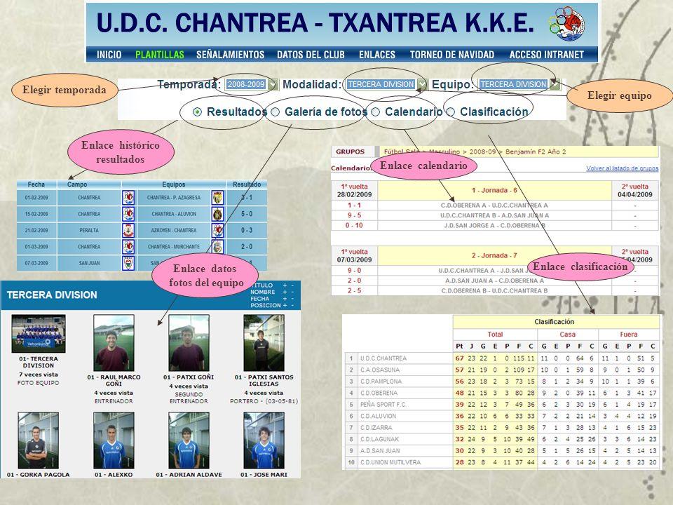 PLANTILLAS Enlace histórico resultados Elegir equipo Elegir temporada Enlace calendario Enlace datos fotos del equipo Enlace clasificación