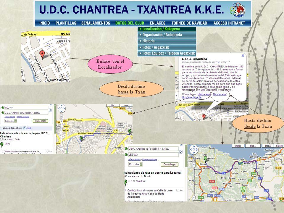 LOCALIZACION Enlace con el Localizador Desde destino hasta la Txan Hasta destino desde la Txan