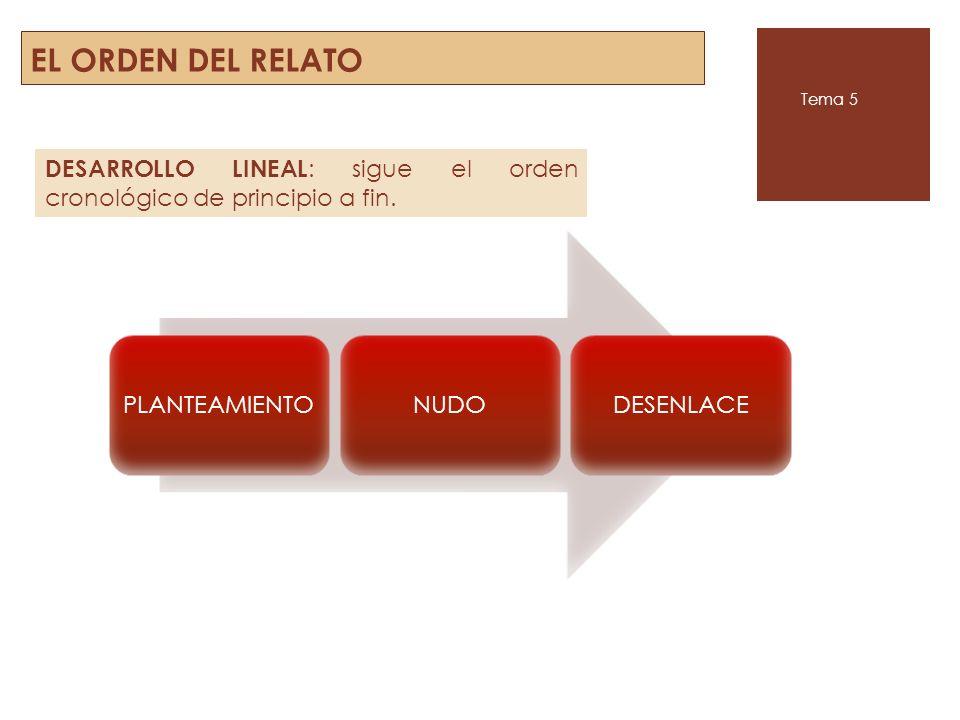 PLANTEAMIENTONUDODESENLACE EL ORDEN DEL RELATO Tema 5 DESARROLLO LINEAL : sigue el orden cronológico de principio a fin.