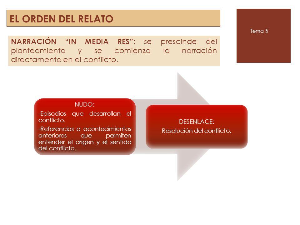 NUDO: -Episodios que desarrollan el conflicto. -Referencias a acontecimientos anteriores que permiten entender el origen y el sentido del conflicto. D