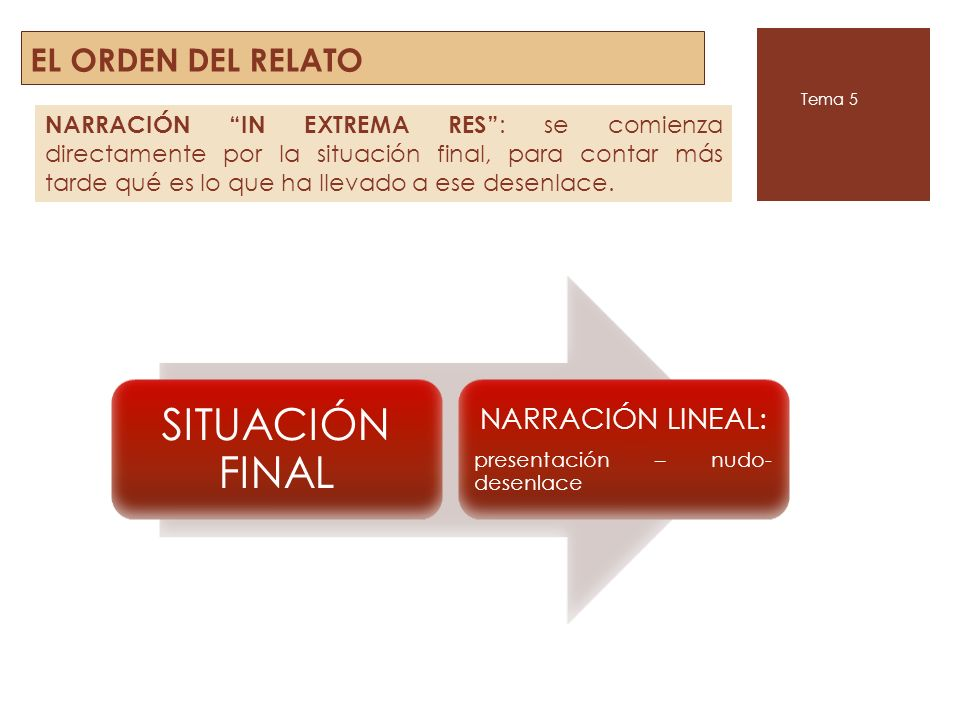 SITUACIÓN FINAL NARRACIÓN LINEAL: presentación – nudo- desenlace EL ORDEN DEL RELATO Tema 5 NARRACIÓN IN EXTREMA RES : se comienza directamente por la