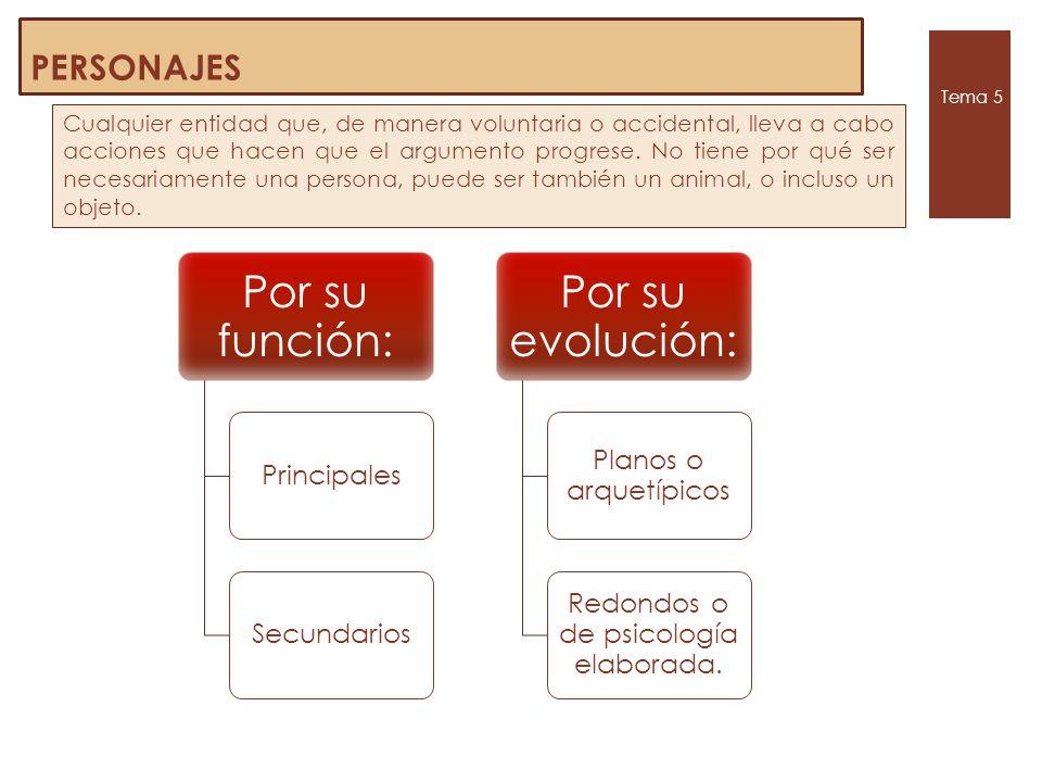 PERSONAJES Por su función: PrincipalesSecundarios Por su evolución: Planos o arquetípicos Redondos o de psicología elaborada. Tema 5 Cualquier entidad