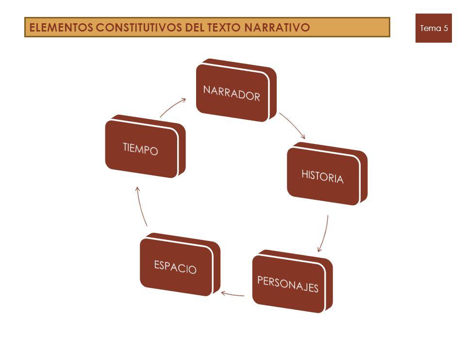 ELEMENTOS CONSTITUTIVOS DEL TEXTO NARRATIVO Tema 5