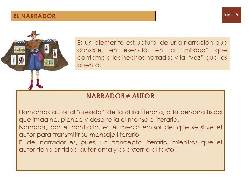ESPACIO Tema 5 Es el escenario donde transcurre la acción y se desenvuelven los personajes.