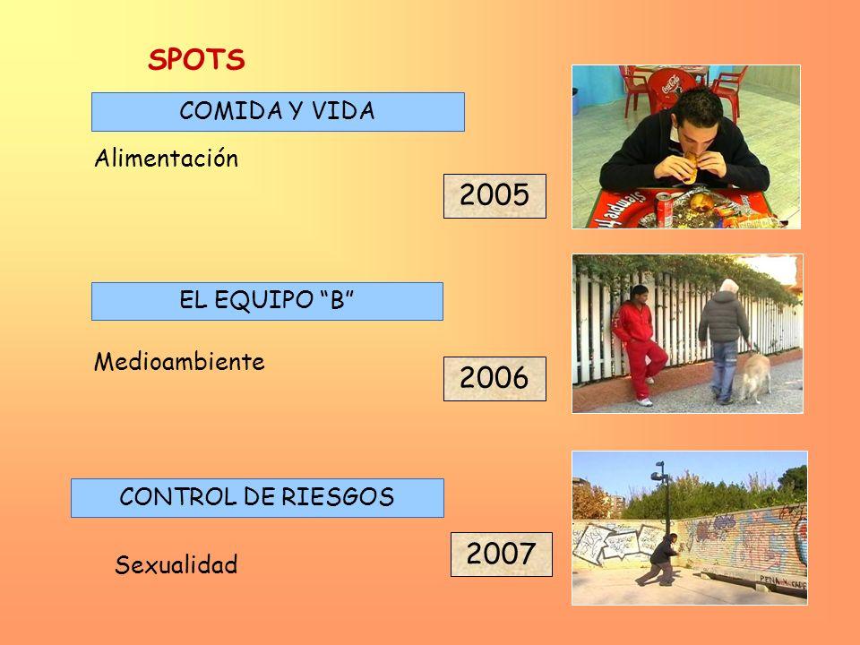 2007 2006 2005 COMIDA Y VIDA EL EQUIPO B Medioambiente Alimentación SPOTS CONTROL DE RIESGOS Sexualidad