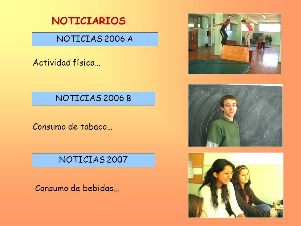 NOTICIAS 2006 A NOTICIAS 2006 B NOTICIARIOS NOTICIAS 2007 Consumo de tabaco… Actividad física… Consumo de bebidas…