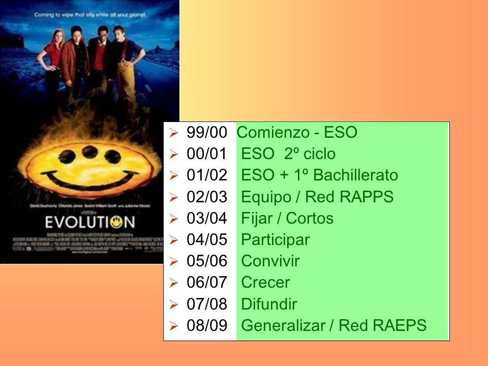 99/00 Comienzo - ESO 00/01 ESO 2º ciclo 01/02 ESO + 1º Bachillerato 02/03 Equipo / Red RAPPS 03/04 Fijar / Cortos 04/05 Participar 05/06 Convivir 06/0