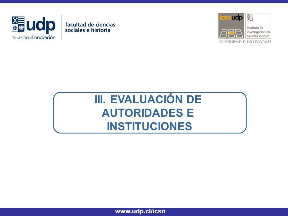 III. EVALUACIÓN DE AUTORIDADES E INSTITUCIONES www.udp.cl/icso