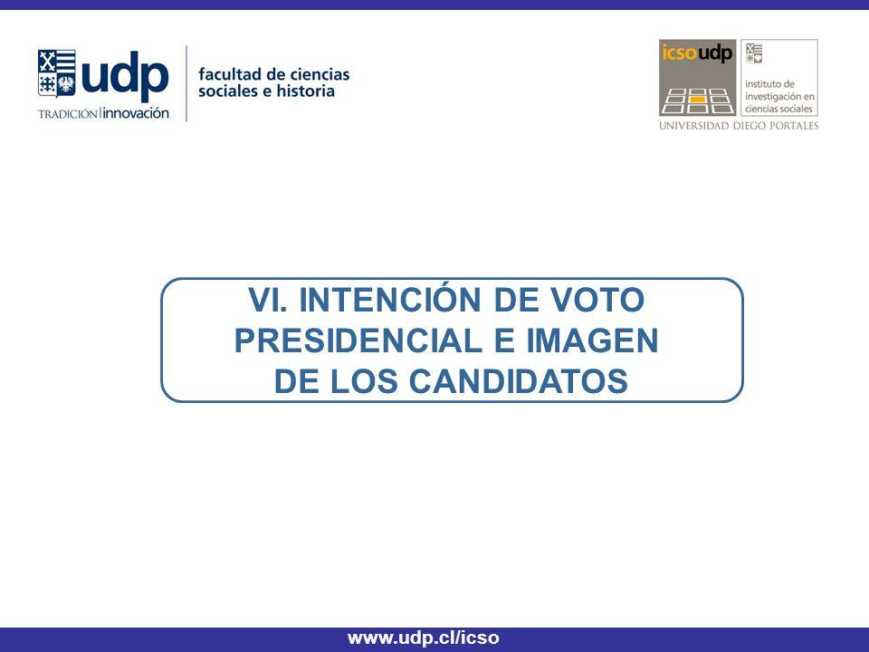 VI. INTENCIÓN DE VOTO PRESIDENCIAL E IMAGEN DE LOS CANDIDATOS www.udp.cl/icso