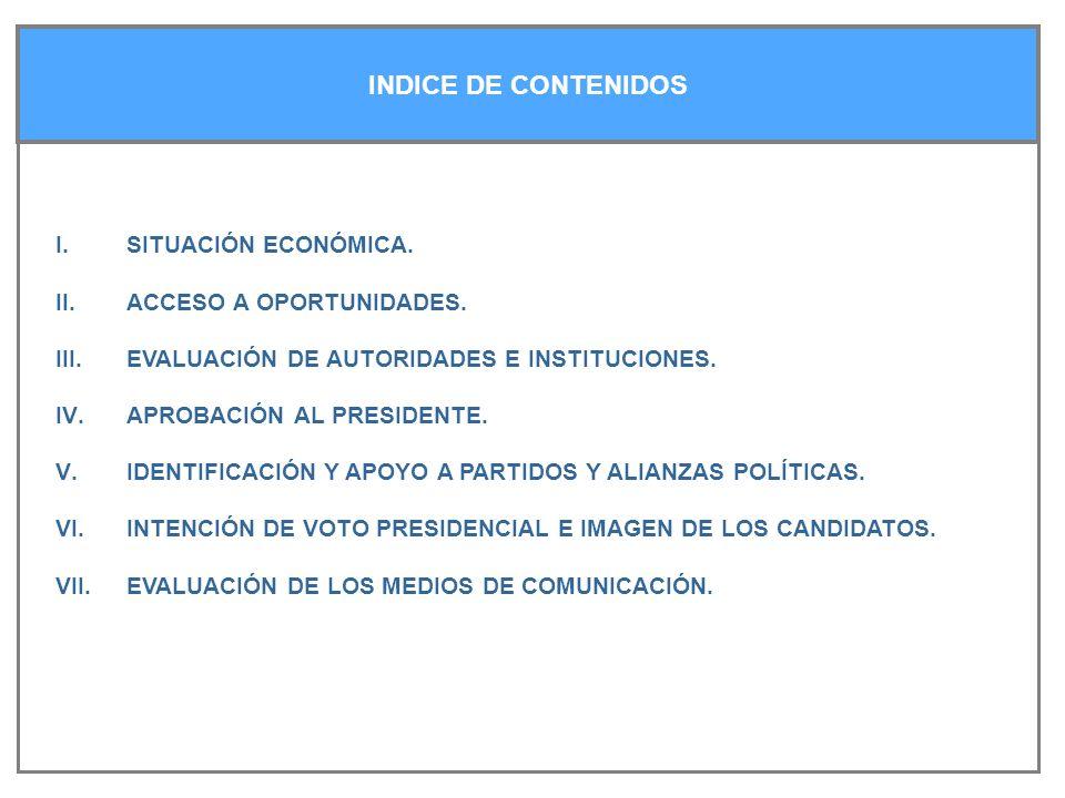 INDICE DE CONTENIDOS I.SITUACIÓN ECONÓMICA. II.ACCESO A OPORTUNIDADES.