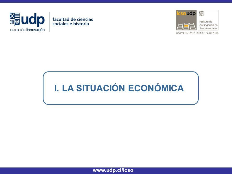 I. LA SITUACIÓN ECONÓMICA www.udp.cl/icso