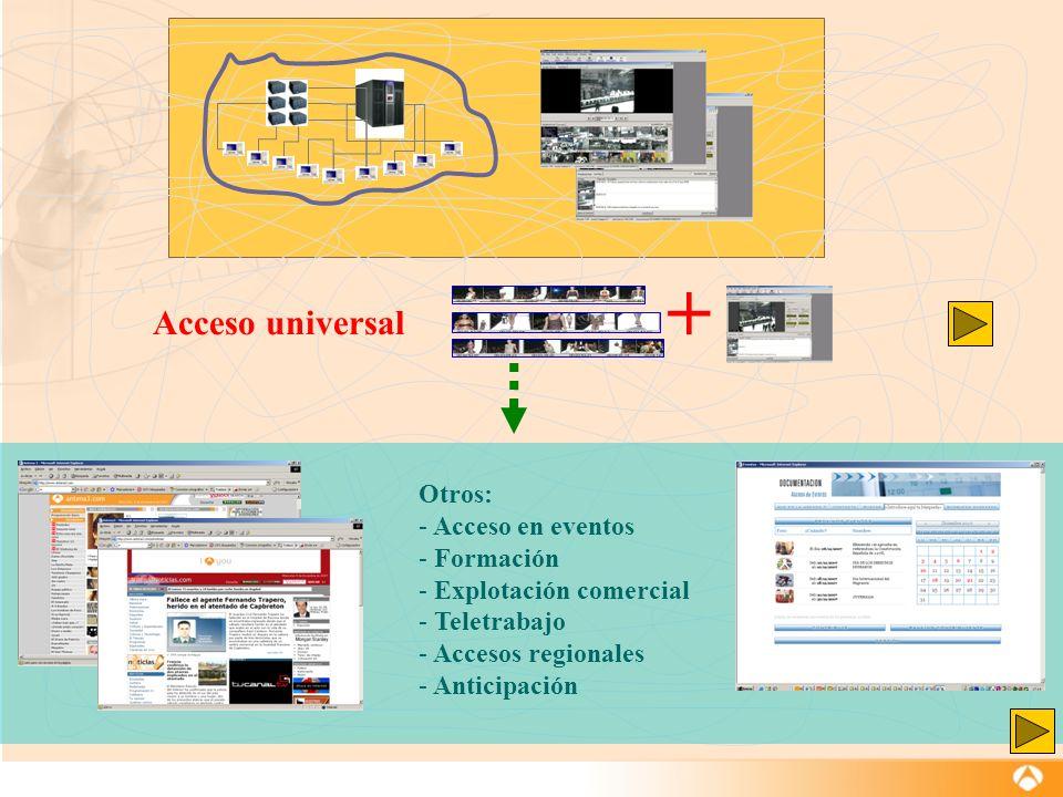 Acceso universal + Otros: - Acceso en eventos - Formación - Explotación comercial - Teletrabajo - Accesos regionales - Anticipación