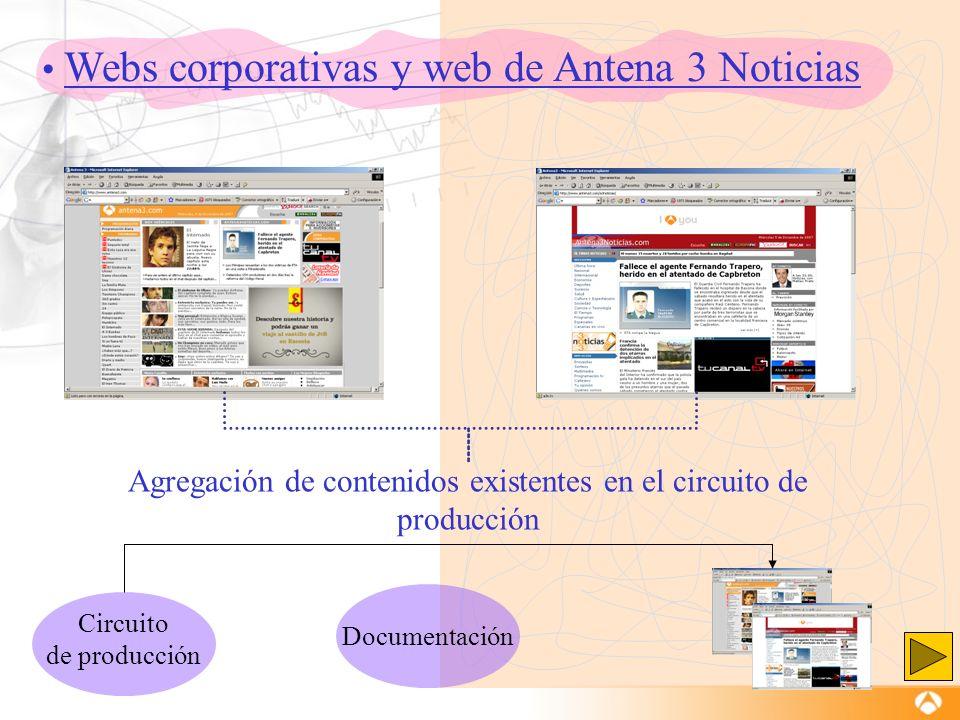 Agregación de contenidos existentes en el circuito de producción Circuito de producción Documentación Webs corporativas y web de Antena 3 Noticias