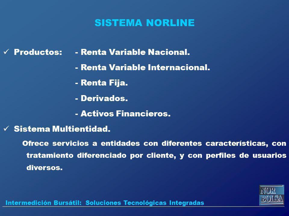 Productos:- Renta Variable Nacional. - Renta Variable Internacional. - Renta Fija. - Derivados. - Activos Financieros. Sistema Multientidad. Ofrece se