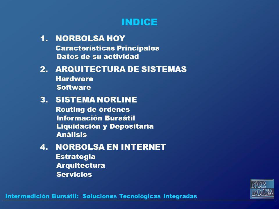 Intermedición Bursátil: Soluciones Tecnológicas Integradas INDICE 1. NORBOLSA HOY Características Principales Datos de su actividad 2. ARQUITECTURA DE