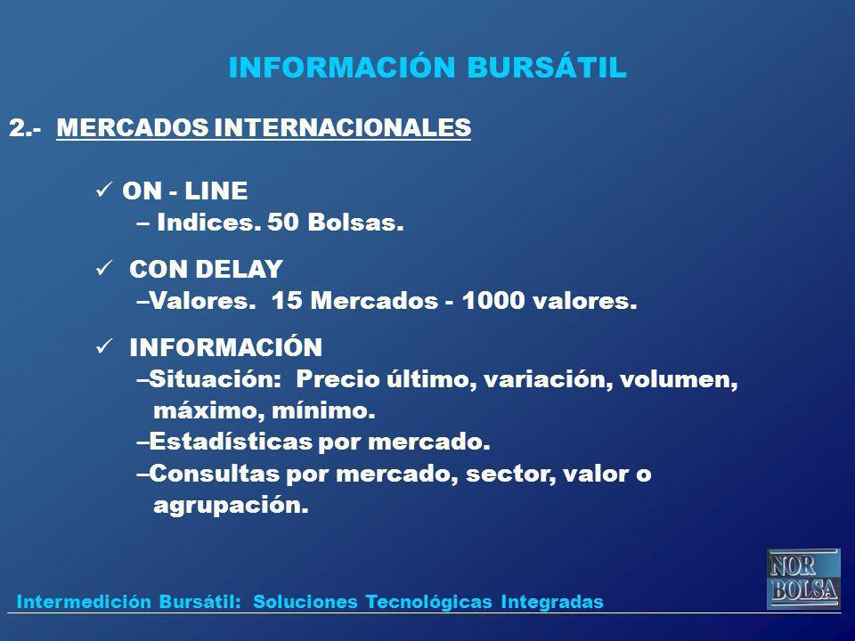 2.- MERCADOS INTERNACIONALES ON - LINE – Indices. 50 Bolsas. CON DELAY –Valores. 15 Mercados - 1000 valores. INFORMACIÓN –Situación: Precio último, va