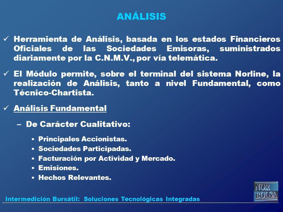 ANÁLISIS Herramienta de Análisis, basada en los estados Financieros Oficiales de las Sociedades Emisoras, suministrados diariamente por la C.N.M.V., p