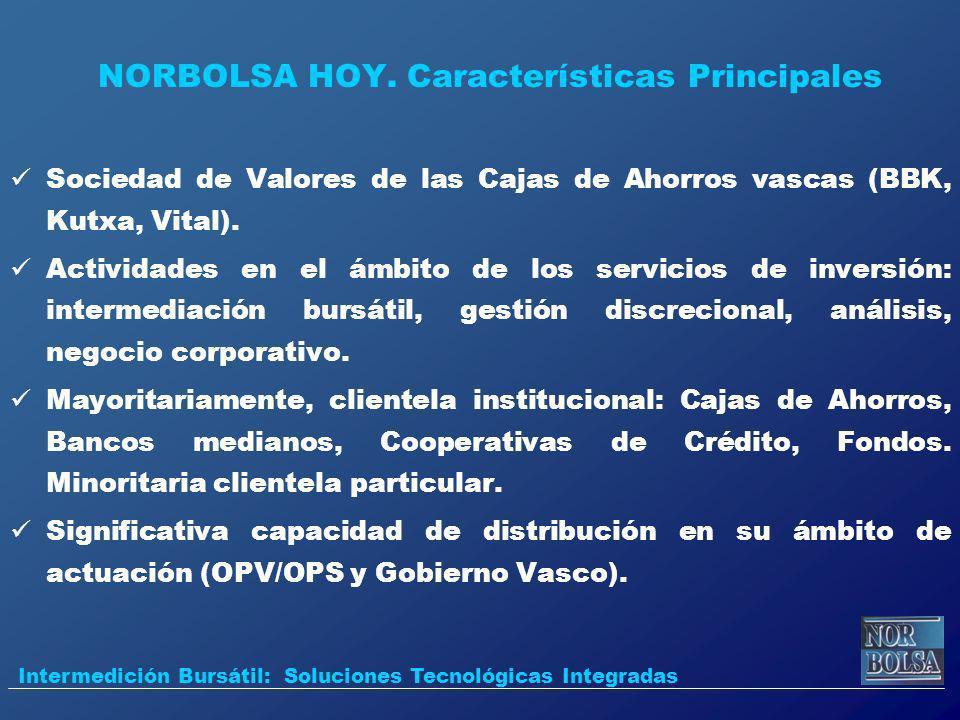 NORBOLSA HOY. Características Principales Sociedad de Valores de las Cajas de Ahorros vascas (BBK, Kutxa, Vital). Actividades en el ámbito de los serv