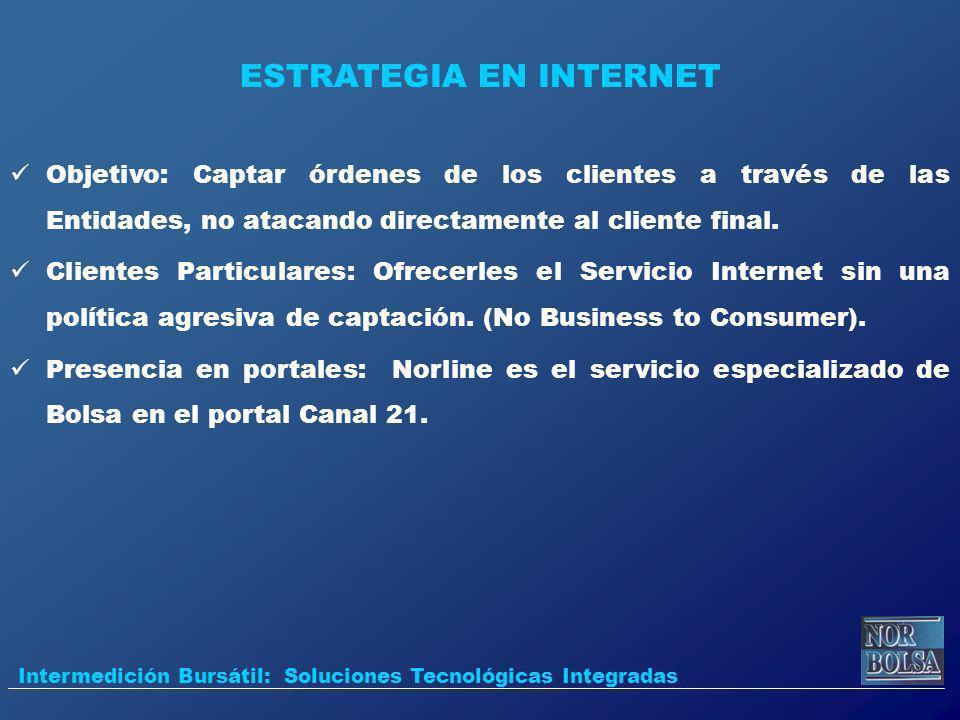ESTRATEGIA EN INTERNET Intermedición Bursátil: Soluciones Tecnológicas Integradas Objetivo: Captar órdenes de los clientes a través de las Entidades,