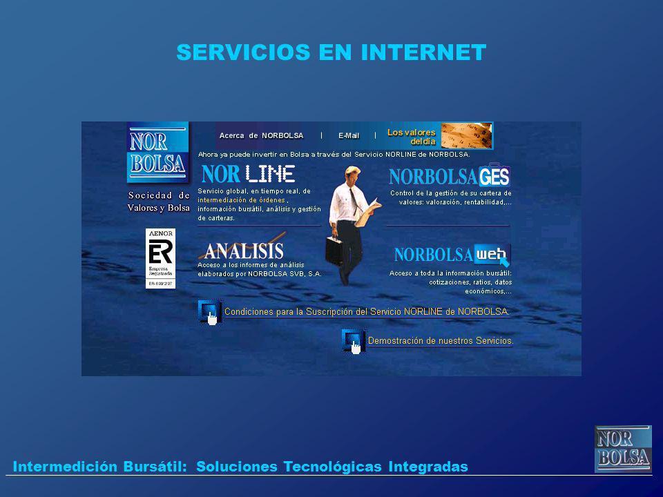 SERVICIOS EN INTERNET Intermedición Bursátil: Soluciones Tecnológicas Integradas