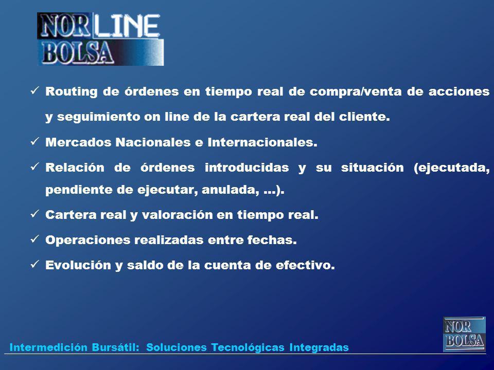 Routing de órdenes en tiempo real de compra/venta de acciones y seguimiento on line de la cartera real del cliente. Mercados Nacionales e Internaciona