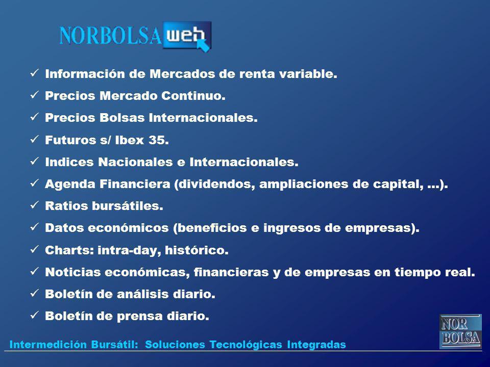 Información de Mercados de renta variable. Precios Mercado Continuo. Precios Bolsas Internacionales. Futuros s/ Ibex 35. Indices Nacionales e Internac