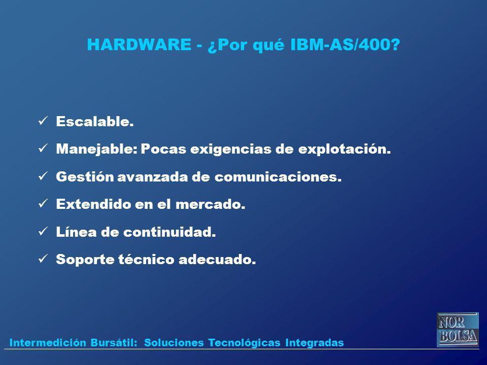HARDWARE - ¿Por qué IBM-AS/400? Escalable. Manejable: Pocas exigencias de explotación. Gestión avanzada de comunicaciones. Extendido en el mercado. Lí