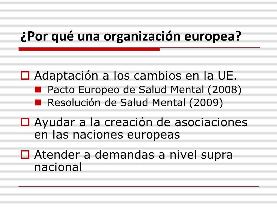 ¿Por qué una organización europea? Adaptación a los cambios en la UE. Pacto Europeo de Salud Mental (2008) Resolución de Salud Mental (2009) Ayudar a