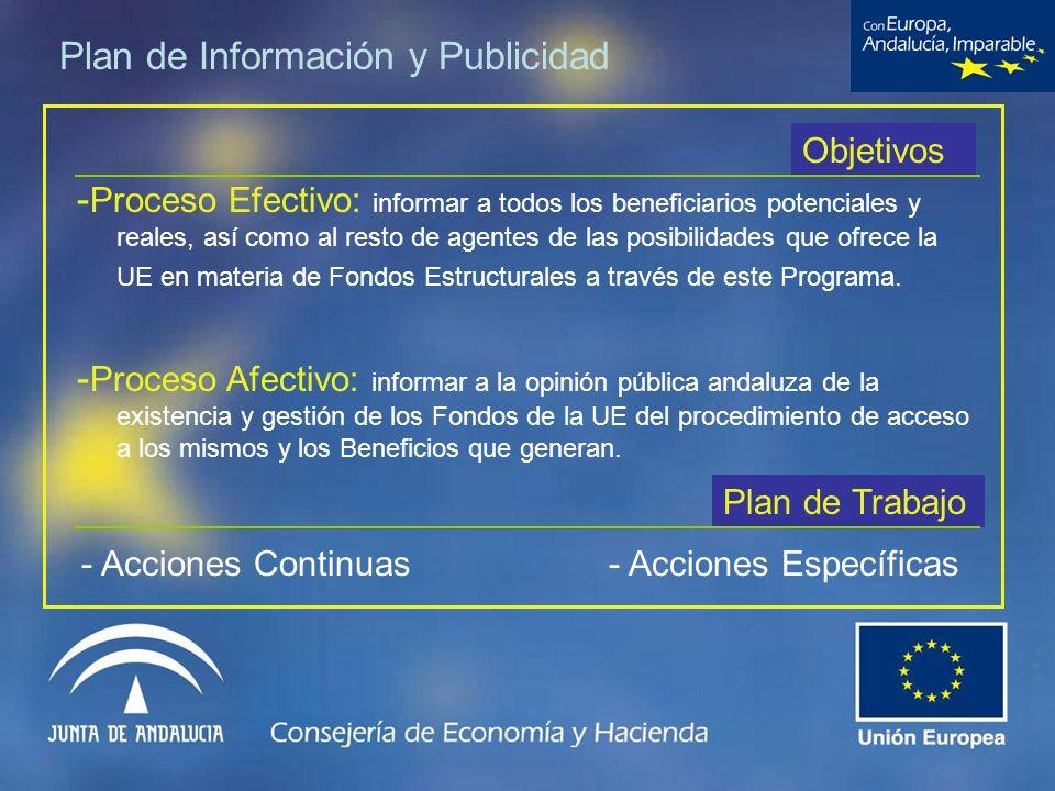 - Proceso Efectivo: informar a todos los beneficiarios potenciales y reales, así como al resto de agentes de las posibilidades que ofrece la UE en mat