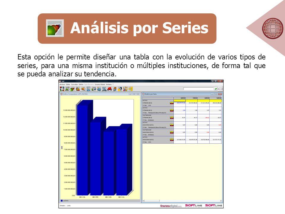 Esta opción le permite diseñar una tabla con la evolución de varios tipos de series, para una misma institución o múltiples instituciones, de forma tal que se pueda analizar su tendencia.