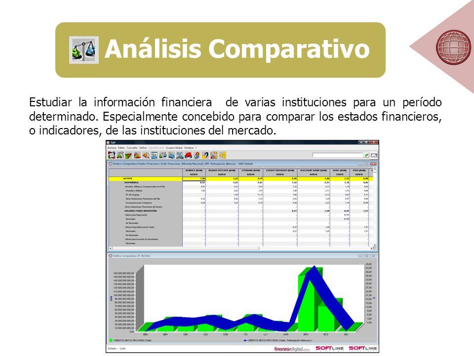Estudiar la información financiera de varias instituciones para un período determinado.