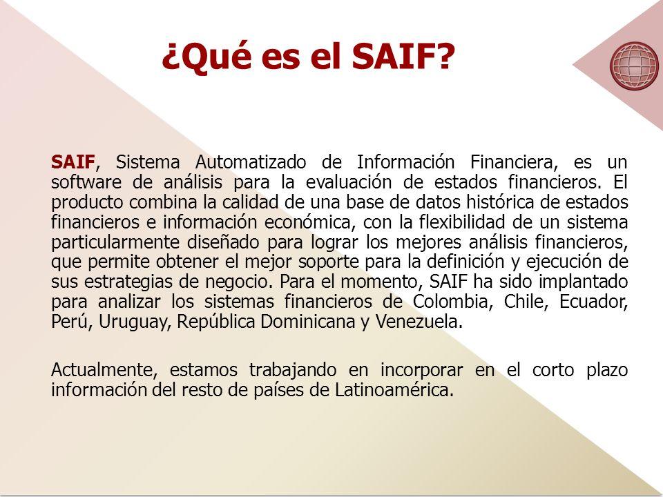 ¿Qué es el SAIF.