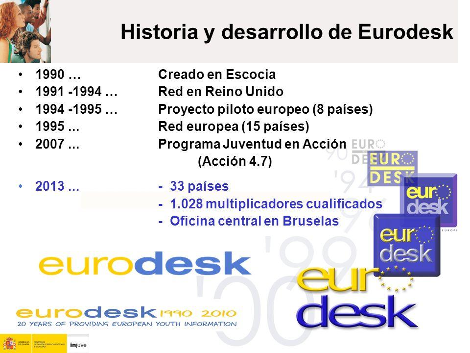 Historia y desarrollo de Eurodesk 1990 … Creado en Escocia 1991 -1994 … Red en Reino Unido 1994 -1995 … Proyecto piloto europeo (8 países) 1995...