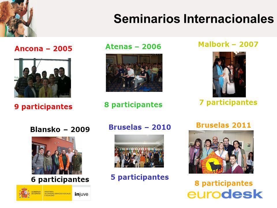 Ancona – 2005 9 participantes Atenas – 2006 8 participantes Malbork – 2007 7 participantes Seminarios Internacionales Blansko – 2009 6 participantes Bruselas – 2010 5 participantes Bruselas 2011 8 participantes