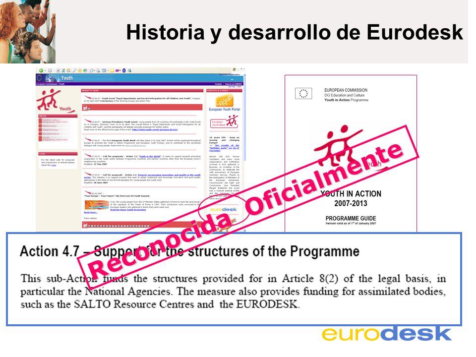 Estructura de Eurodesk Eurodesk Oficina Europea de Eurodesk (coordinación de la red) Socio Nacional Eurodesk Multiplicadores cualificados de Eurodesk