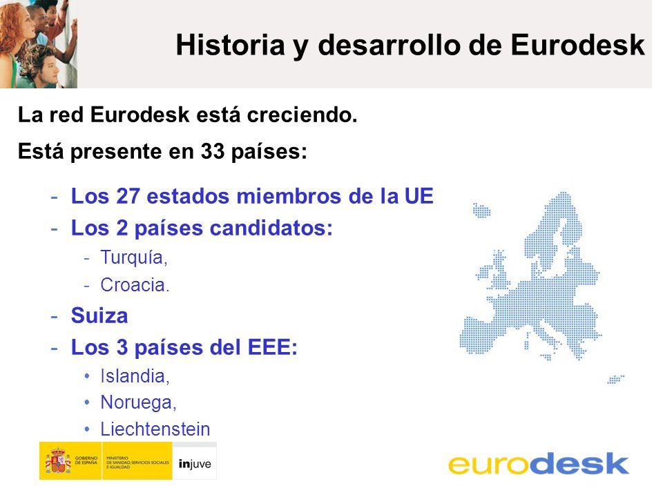 ¿Qué ofrece Eurodesk?