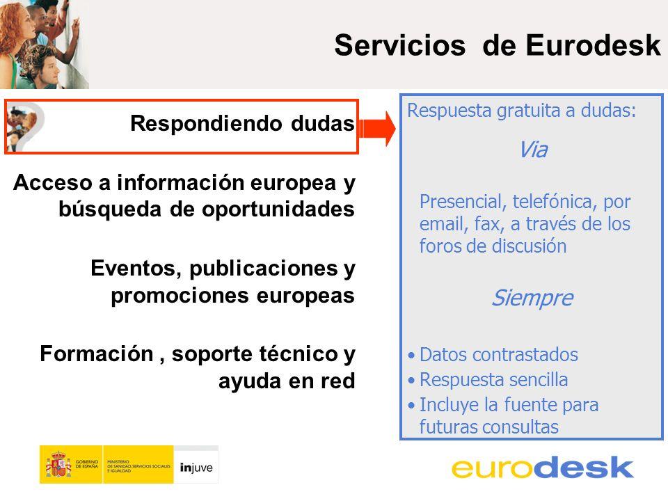 Servicios de Eurodesk Respondiendo dudas Acceso a información europea y búsqueda de oportunidades Eventos, publicaciones y promociones europeas Formación, soporte técnico y ayuda en red Portal Euopeo de Juventud http://www.eurodesk.eu Foros + 1.000 oficinas Búsqueda y gestión de la información