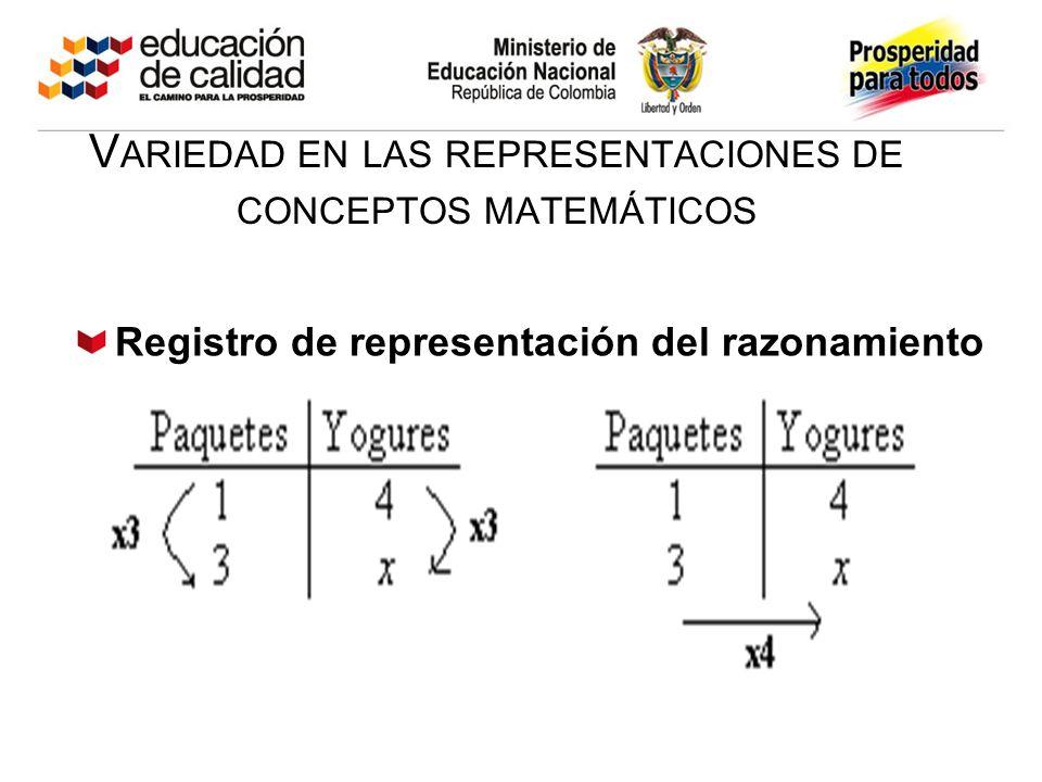 V ARIEDAD EN LAS REPRESENTACIONES DE CONCEPTOS MATEMÁTICOS Registro de representación del razonamiento