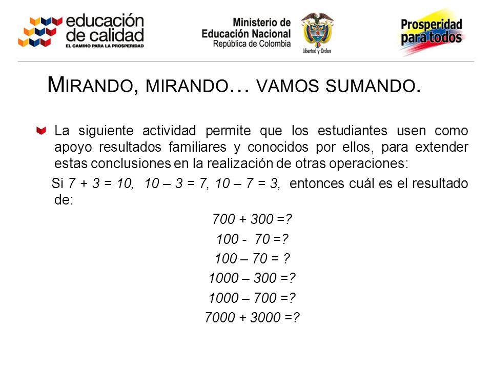 M IRANDO, MIRANDO … VAMOS SUMANDO. La siguiente actividad permite que los estudiantes usen como apoyo resultados familiares y conocidos por ellos, par