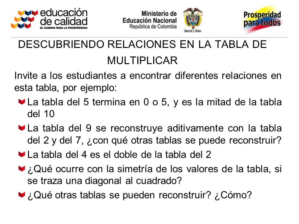 Invite a los estudiantes a encontrar diferentes relaciones en esta tabla, por ejemplo: La tabla del 5 termina en 0 o 5, y es la mitad de la tabla del 10 La tabla del 9 se reconstruye aditivamente con la tabla del 2 y del 7, ¿con qué otras tablas se puede reconstruir.