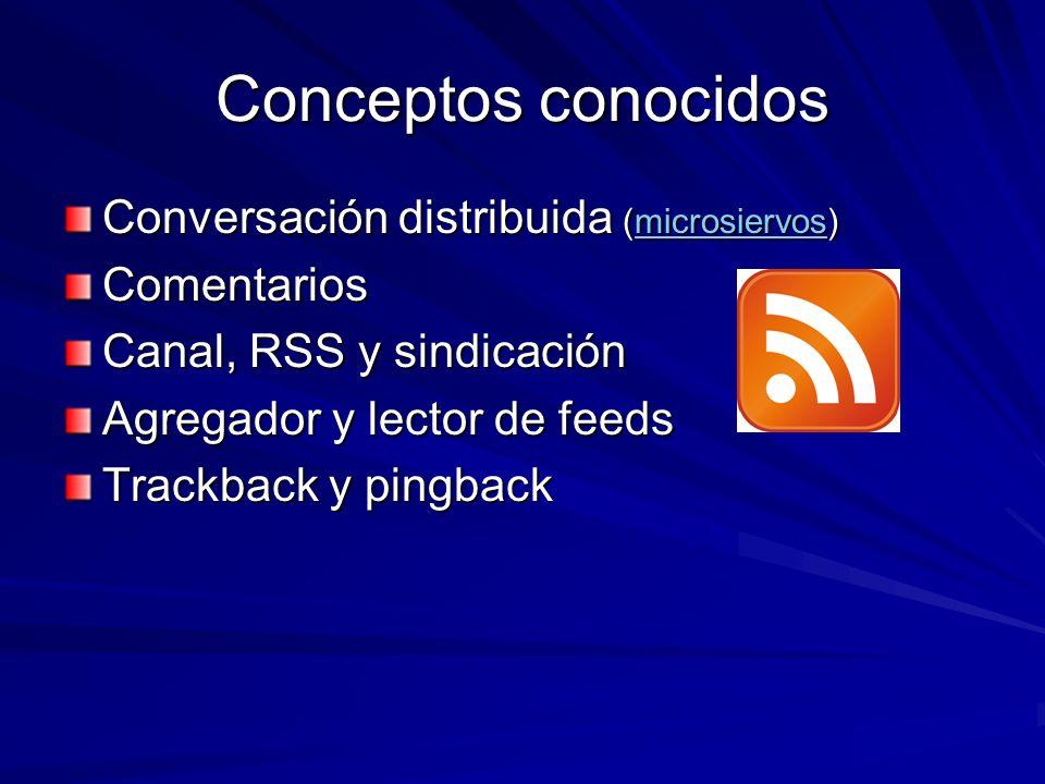 Conceptos conocidos Conversación distribuida (microsiervos) microsiervos Comentarios Canal, RSS y sindicación Agregador y lector de feeds Trackback y
