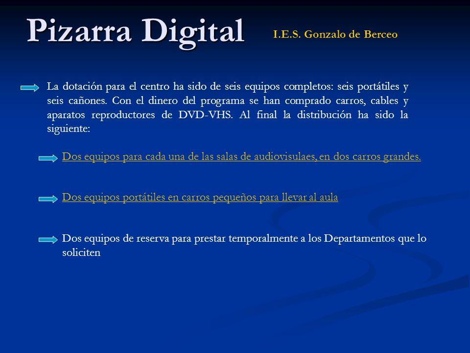 Pizarra Digital I.E.S.
