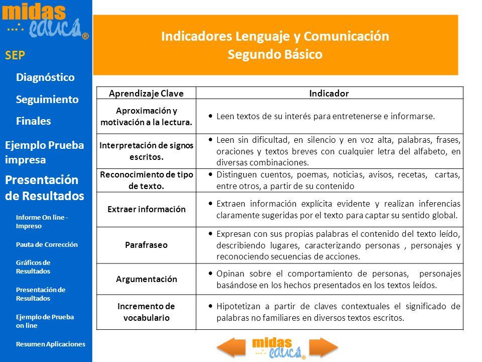 Indicadores Lenguaje y Comunicación Segundo Básico Aprendizaje ClaveIndicador Aproximación y motivación a la lectura. Leen textos de su interés para e