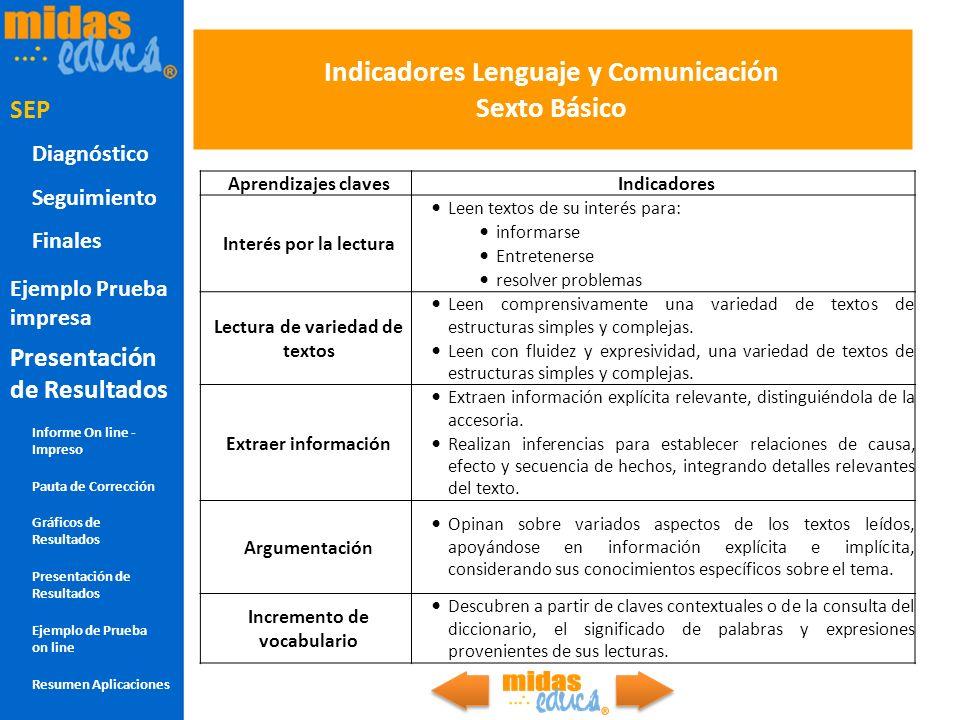 Indicadores Lenguaje y Comunicación Sexto Básico Aprendizajes clavesIndicadores Interés por la lectura Leen textos de su interés para: informarse Entr