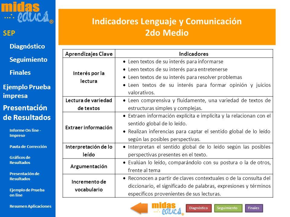 Indicadores Lenguaje y Comunicación 2do Medio Aprendizajes ClaveIndicadores Interés por la lectura Leen textos de su interés para informarse Leen text