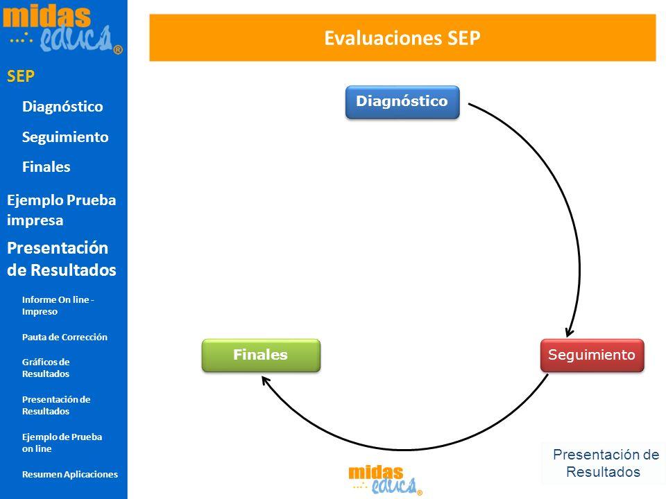 Evaluaciones SEP Finales Seguimiento Diagnóstico Presentación de Resultados Evaluacion sep circulo SEP Diagnóstico Seguimiento Finales Presentación de
