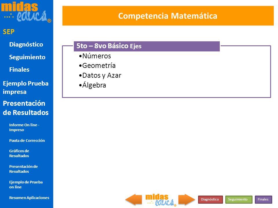 Números Geometría Datos y Azar Álgebra Competencia Matemática COM MAT 5TO – 8VO SEP 5to – 8vo Básico Ejes DiagnósticoSeguimientoFinales SEP Diagnóstic