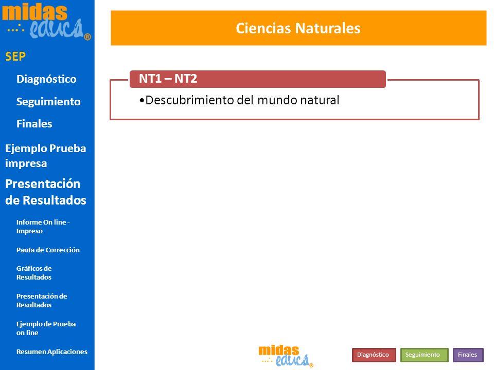 Ciencias Naturales Descubrimiento del mundo natural NT1 – NT2 COM CIEN NT1-NT2 SEP DiagnósticoSeguimientoFinales SEP Diagnóstico Seguimiento Finales P