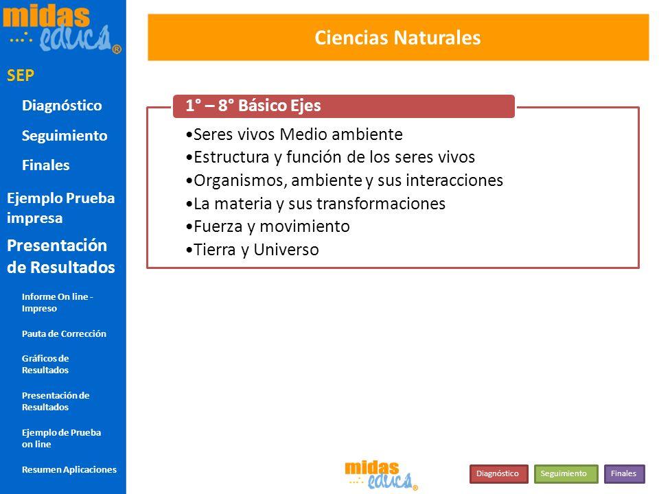 Ciencias Naturales Seres vivos Medio ambiente Estructura y función de los seres vivos Organismos, ambiente y sus interacciones La materia y sus transf