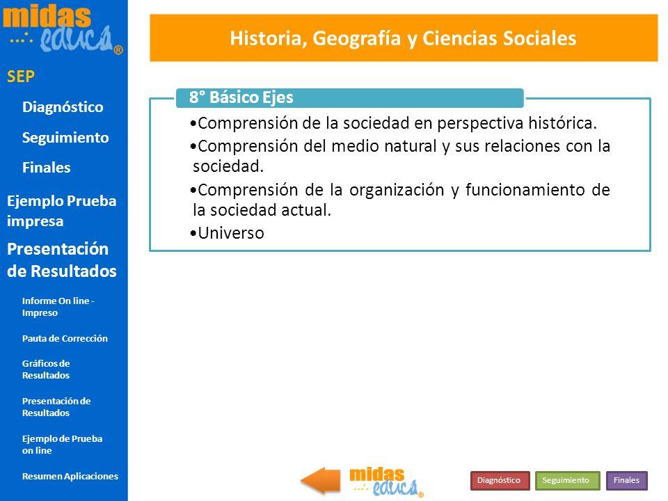 Historia, Geografía y Ciencias Sociales Comprensión de la sociedad en perspectiva histórica. Comprensión del medio natural y sus relaciones con la soc